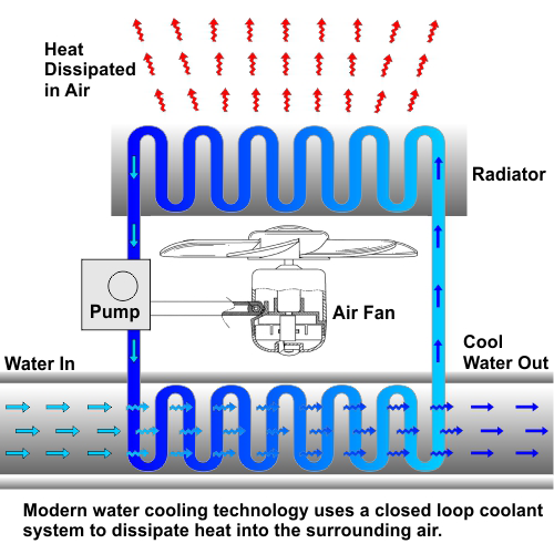 Water cooler systems ecologic water filters for Water fountain filtration system